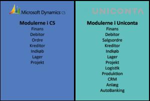 Forskellene på C5 og Uniconta